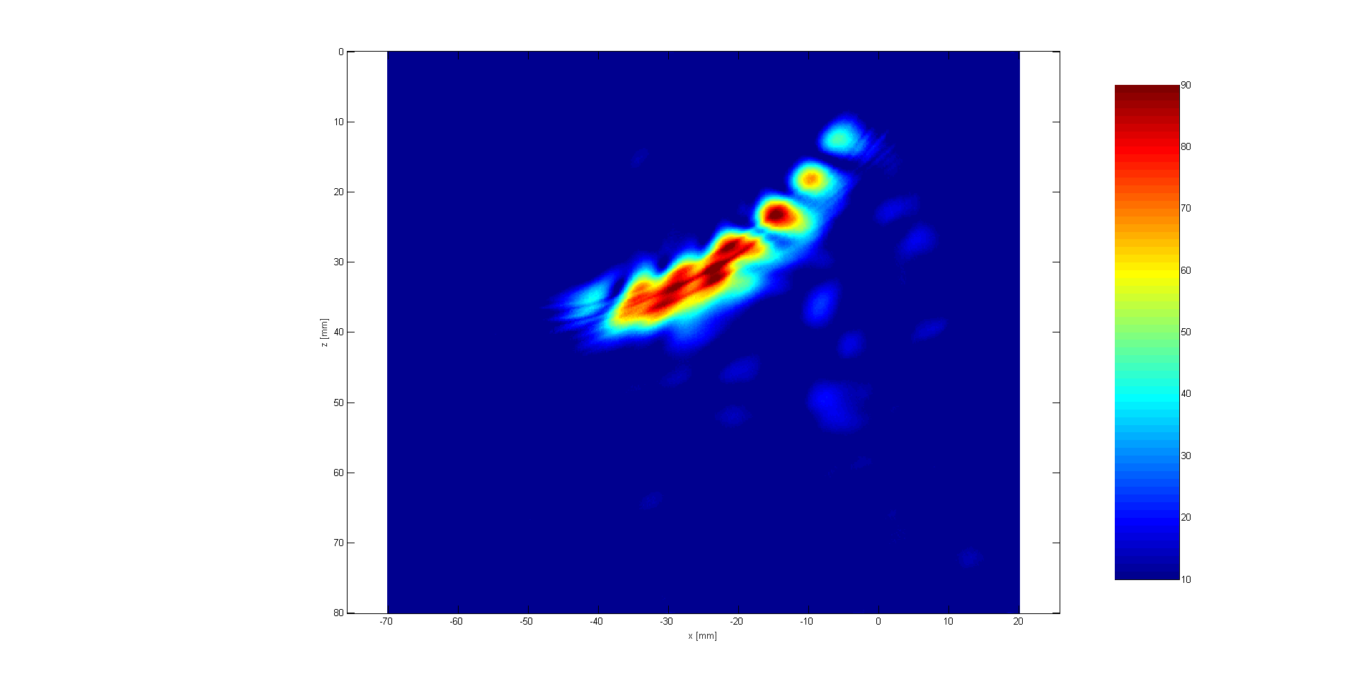 Image of Small R holes using 1 MHz probe